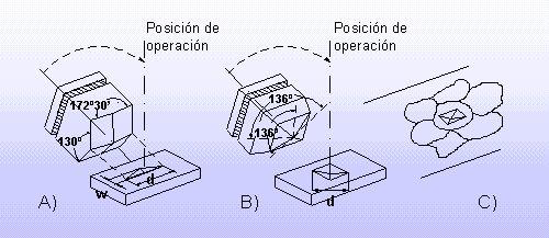IMPERFECCIONES DE LOS MATERIALES EBOOK DOWNLOAD