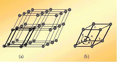 Unidad 3 Estructura De Los Materiales Imperfecciones
