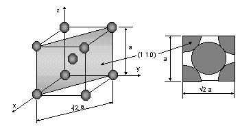Unidad 3. Estructura de los materiales, Imperfecciones cristalinas ...